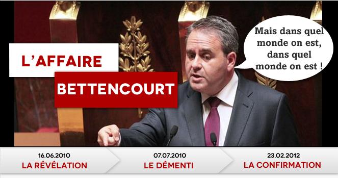Affaire bettencourt